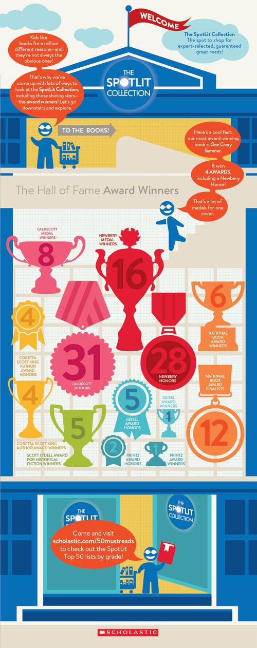 Larger_SPOTLIT_INFOGRAPHIC_Awards_13_10_30