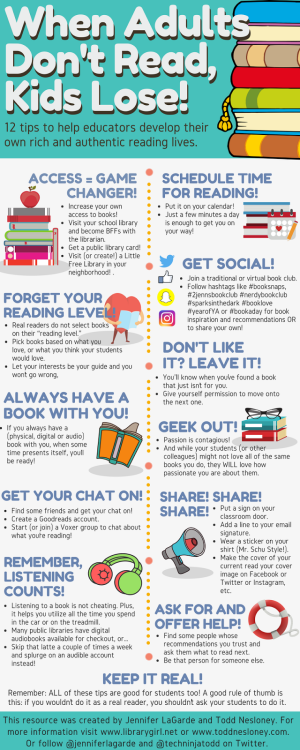 When Adults Don't Read Kids Lose InfoGraphic (3)